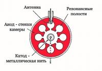 Ремонт СВЧ (микроволновых) печей
